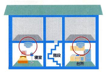 特殊な形態の火災警報器設置図