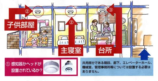 アパート・マンションなどの共同住宅の火災警報器設置図