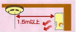 エアコンなどの吹き出し口がある場合の火災警報器の取り付け方